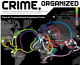 Organized Crime Map