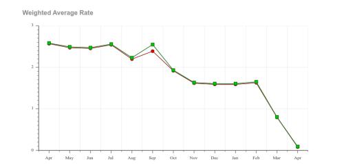 RePo Index
